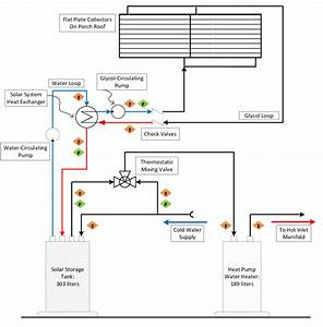 Schematic Of Solar Thermal And Heat Pump Water Heaters