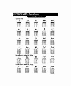 5  Guitar Chords Chart For Beginners