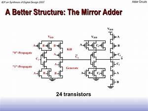 L5 Adders