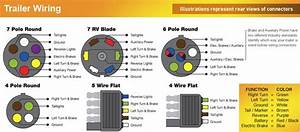 Trailer Wiring Color Code Diagram  North American Trailers      With Images
