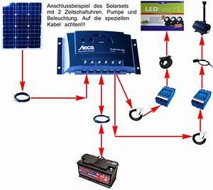 Solarbeleuchtung Für Garten : solarbeleuchtung f r den garten teich filter ~ Sanjose-hotels-ca.com Haus und Dekorationen