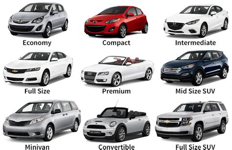 Enterprise Car Rental Car Types