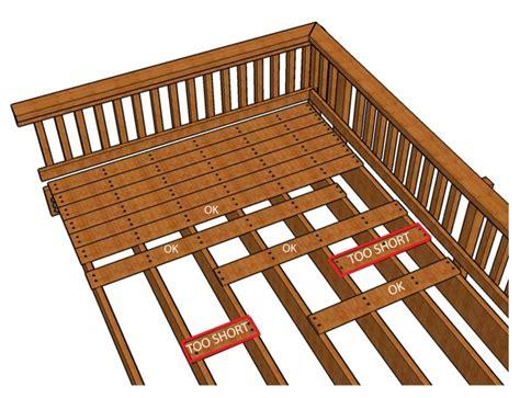 deck joist spacing for 54 decking deck boards minimum spacing deck boards