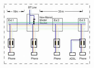 Wiring Diagrams  Bt Phone Master Socket