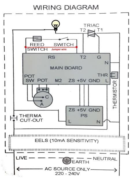 Useful Bulb Testing Method Solve Household Instant