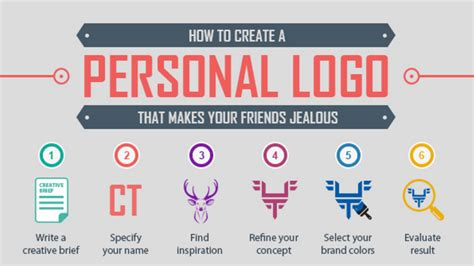 14815 resume personal logo how a personal brand logo can create career success