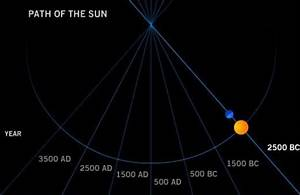Sun Revolves around Sirius (page 2) - Pics about space