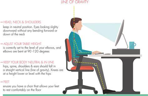 ergonomic sitting at desk standing desk ergonomics finding your happy place