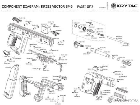kriss usa licensed kriss vector airsoft aeg smg rifle