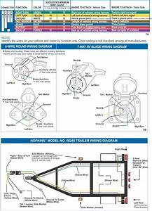 Pin By Anthony On Trailer Wiring