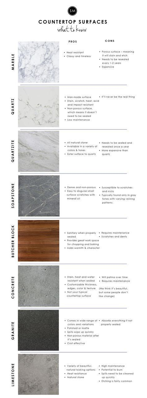 Types Of Solid Surface Countertops by Best 25 Solid Surface Countertops Ideas On