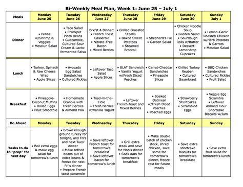 cuisine plan diet dinner meal plans day program