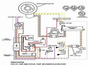 Diagram  Mercury 90hp 4 Stroke Wiring Diagram Full