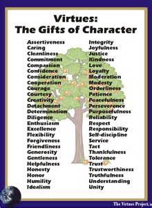 Virtues List