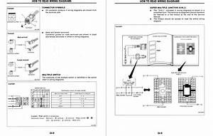 Nissan Stanza Service Manual - Zofti