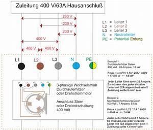 Heizung Berechnen Kw : technische daten spannung strom ~ Haus.voiturepedia.club Haus und Dekorationen