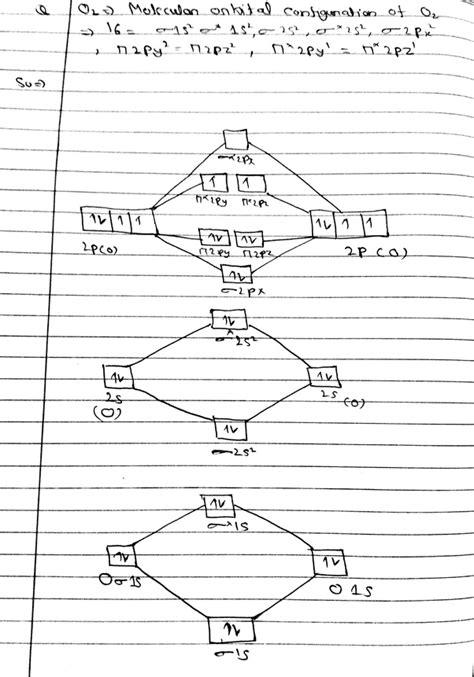 molecular orbital diagram     quora