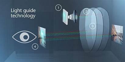 Ar Guide Technology Mr Works Schott Innovation