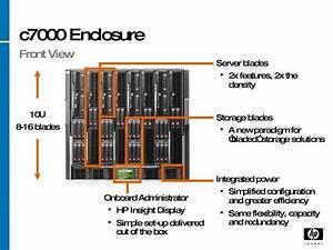 Hp Bladesystem   C7000   8 X Bl460c G6  16 X X5670 Xeon