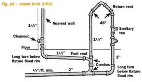 kitchen island plumbing vent island sink loop vent correct installation 5131