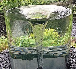 endless vortex water fountain