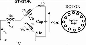 3 Phase Induction Motor Circle Diagram