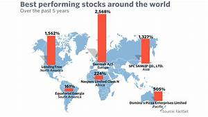 Amazon Stock Market Chart The Top Performing Stocks From Each Region Around The