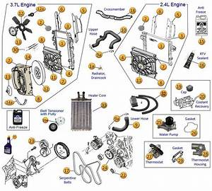 Jeep Liberty Cooling System Parts