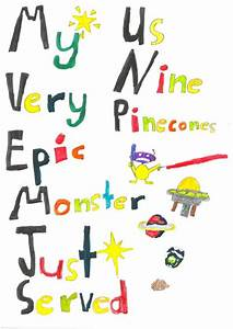 Eight Planets Mnemonic - Pics about space