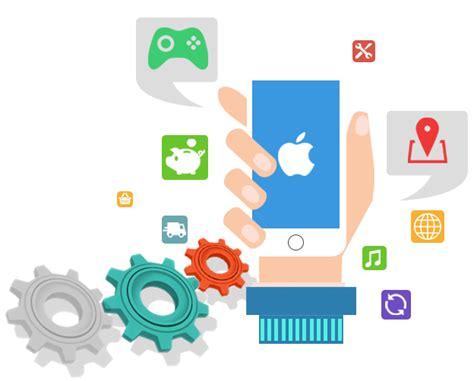 iphone app development iphone app development services provider company brainvire