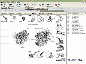 Toyota Industrial Equipment V1 71 Electronic Parts Catalog