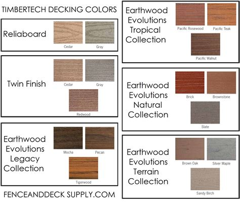 Azek Decking Color Options by Timbertech Decking Colors Images