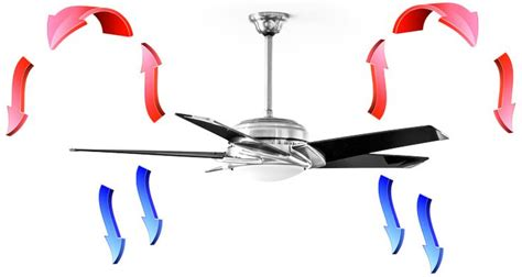 ceiling fan rotation for summer pin by julie malesky on cool ideas