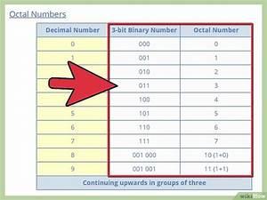 Prozentuale Veränderung Berechnen : eine bin rzahl in eine oktalzahl umwandeln wikihow ~ Themetempest.com Abrechnung
