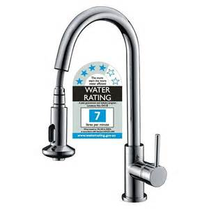 Quality Kitchen Faucets
