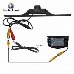 Rear View License Plate Backup Camera By Koolertron For