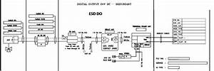 What Is Instrument Loop Diagrams  - Distributed Control Systems - Dcs