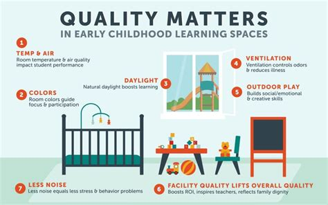 iff learning spaces