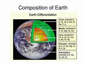 Ppt - Environmental Geochemistry Powerpoint Presentation