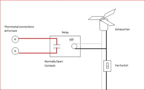 how do i wire a primary exhaust fan to a furnace so that