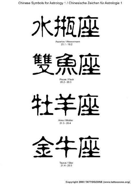 Tonikum Bayer: Tattoos of writing