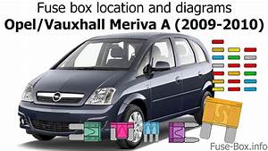 Fuse Box Location And Diagrams  Opel    Vauxhall Meriva A