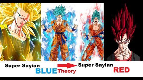 Goku New Transformation Theory