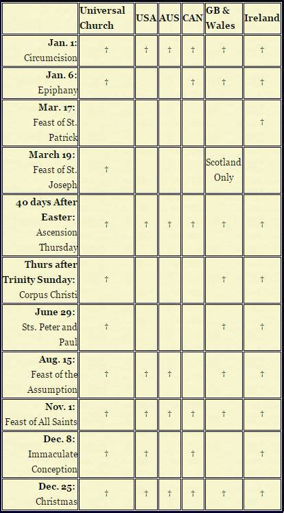 catholic holy days  obligation chart feast day reminders