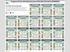 Fixture de las eliminatorias para Rusia 2018 la Argentina