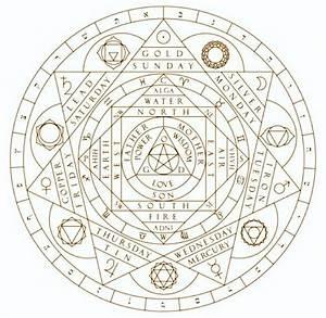 SYMBOLISM. Alchemy | | INKSPIRATION