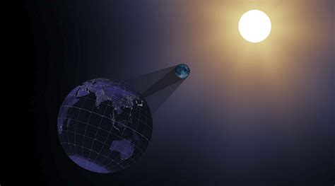 The eclipse is pure syzygy: the moment when the Sun, Moon ...