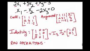 [Math][Linear Algebra]-Matrix Basics-Concept Video - YouTube
