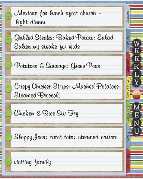 most popular cuisines how to plan meals menu planning