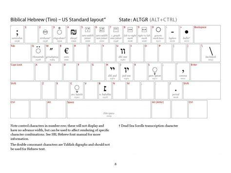 printable hebrew keyboard layout    print